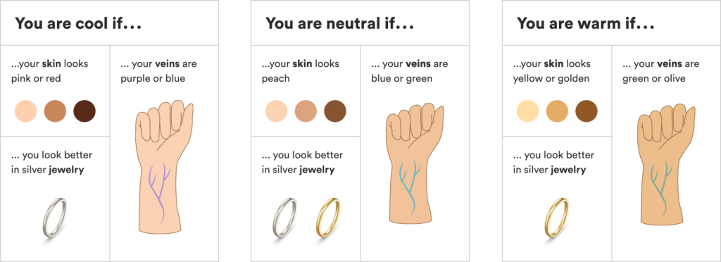 How to choose an undertone